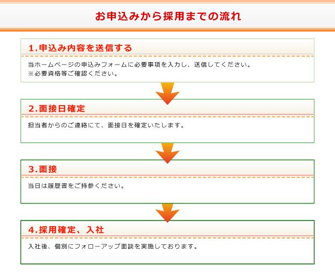 saiyou_nagare